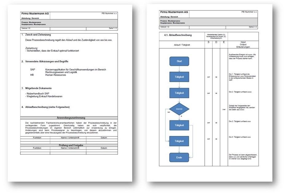 Prozessbeschreibung Vorlage im Word-Format