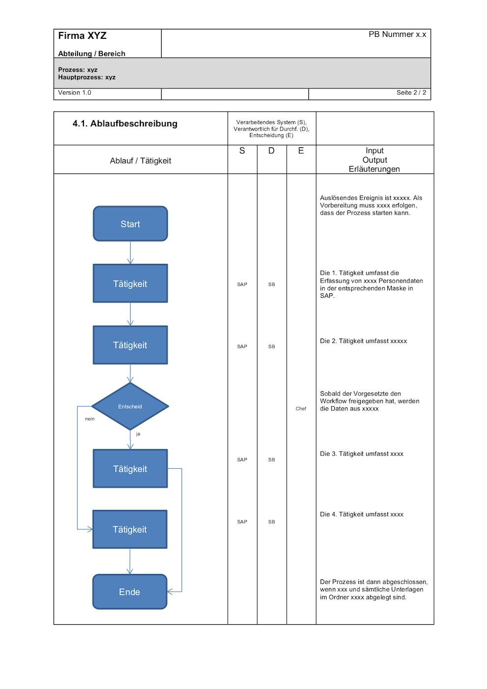 Prozessbeschreibung Vorlage Word Powerpoint Kostenlos