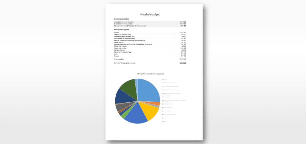 Haushaltsbudget Vorlage